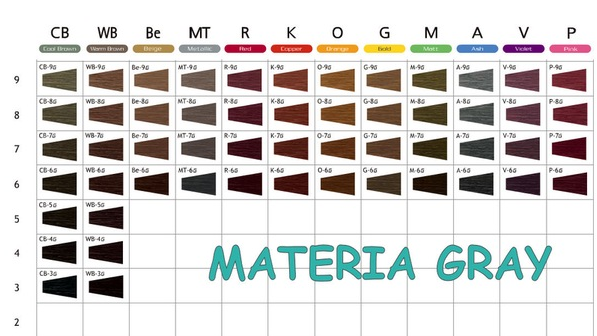 Lebel Materia Ltex Инструкция - фото 10